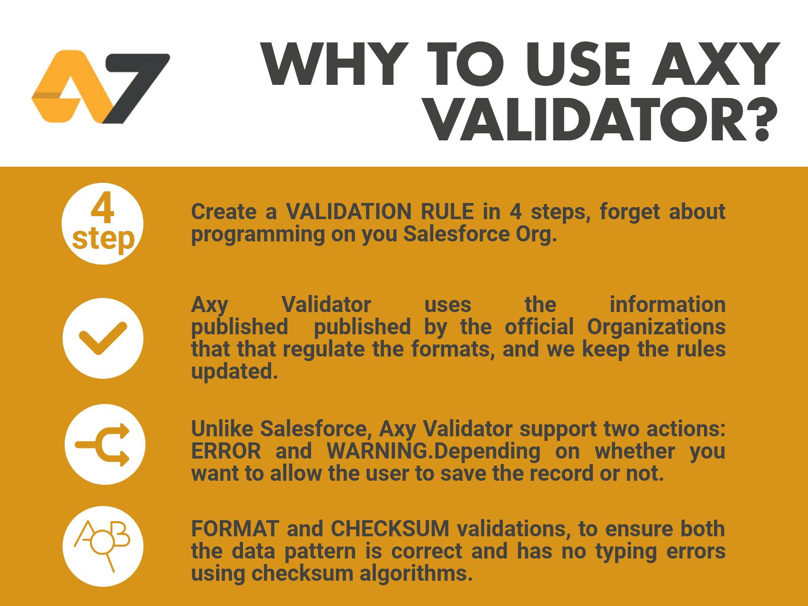 axy validator values