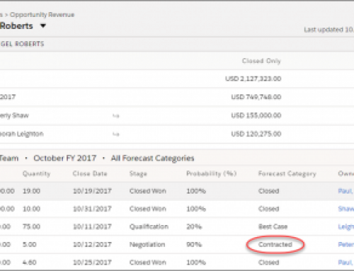 How to setup Sales Team Quota in Salesforce